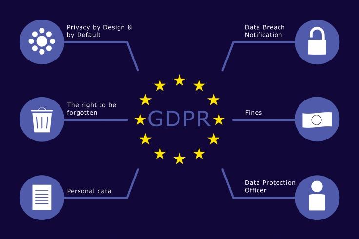 GDPR infographic.jpg